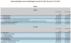 Jahresabschluss_Unternehmensregister