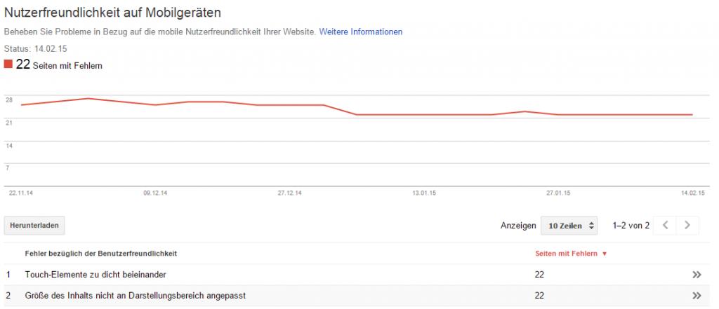 Webmaster-Tools - Benutzerfreundlichkeit auf Mobilgeräten