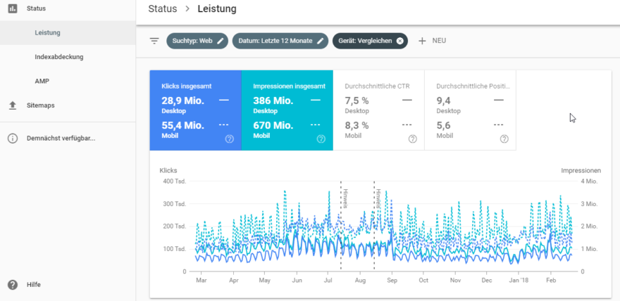 Neue Google Search Console BETA